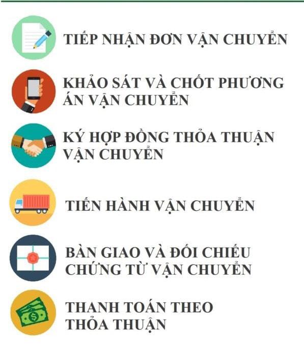 Ghép hàng Hà Nội đi Ninh Thuận, công ty ghép hàng đi ninh thuận, chành xe sài gòn ninh thuận, giá cước chuyển hàng đi ninh thuận
